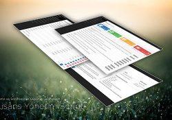 Lisans Yönetim Scripti – Scriptlerinizi Güvenle Lisanslayın